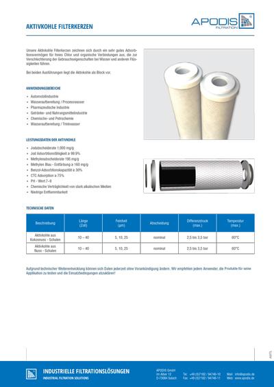 Aktivkohle Filterkerzen